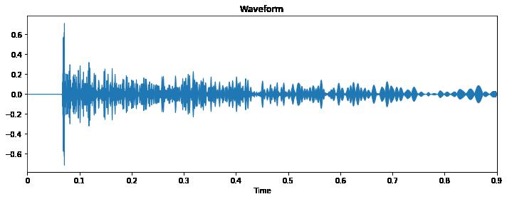 Automatic sound programming&colon